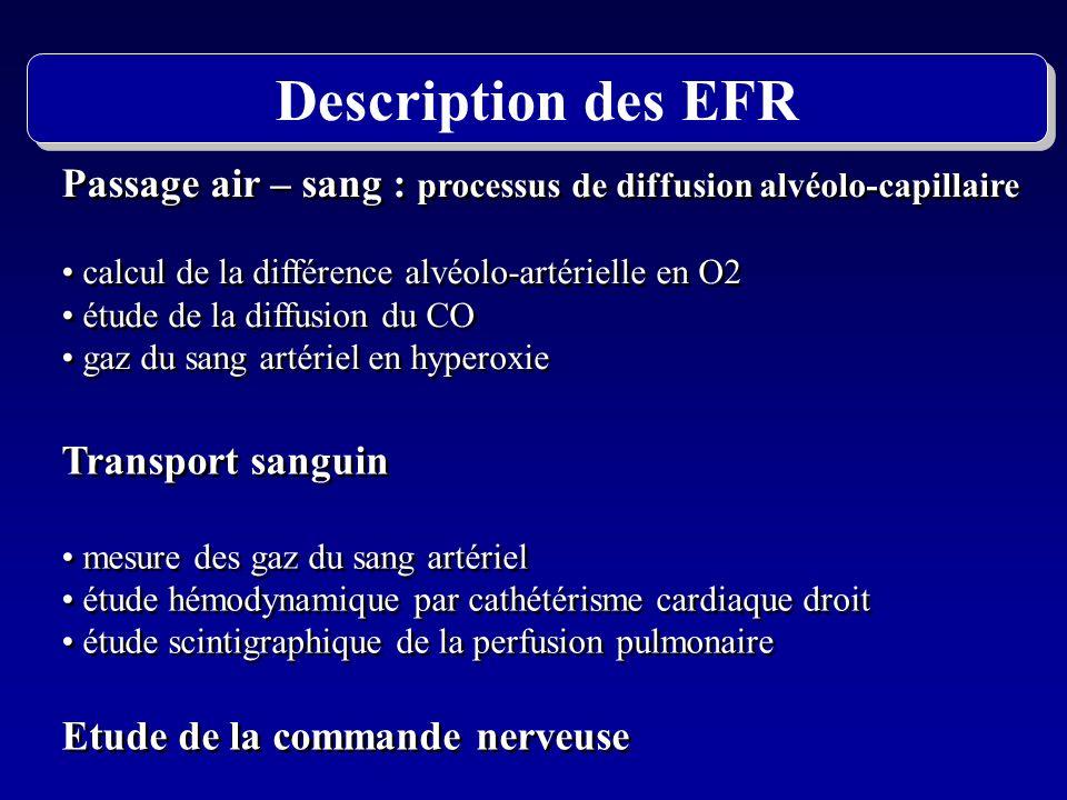 Description des EFR Passage air – sang : processus de diffusion alvéolo-capillaire. calcul de la différence alvéolo-artérielle en O2.