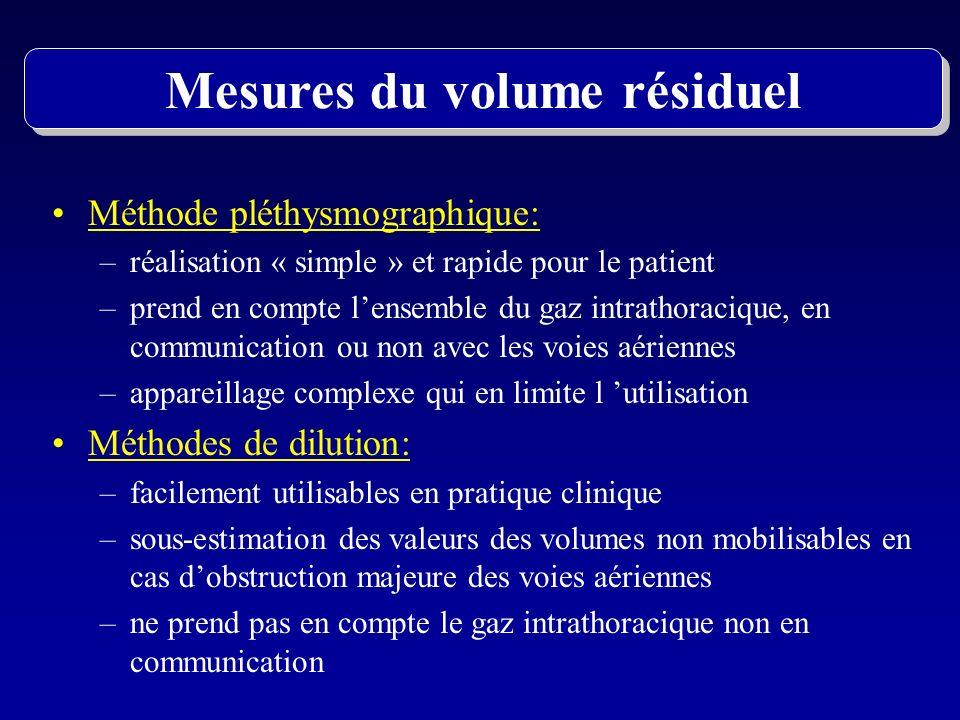 Mesures du volume résiduel