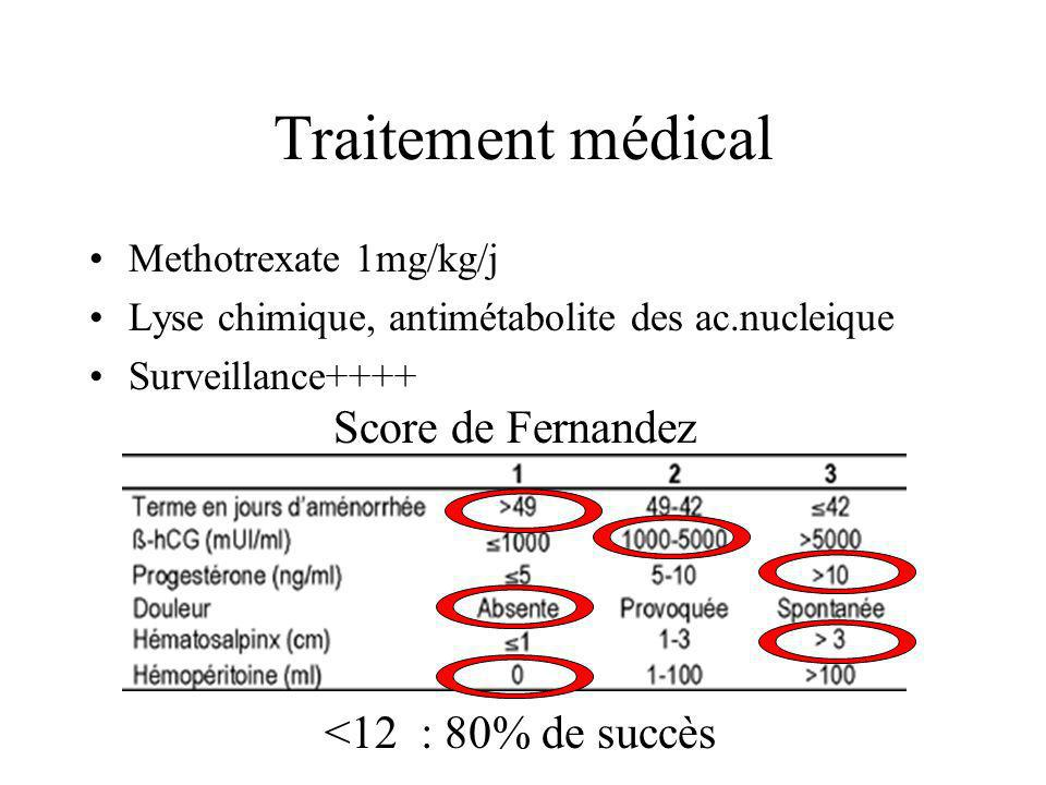 Traitement médical Score de Fernandez <12 : 80% de succès