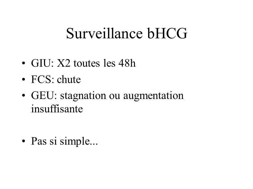 Surveillance bHCG GIU: X2 toutes les 48h FCS: chute