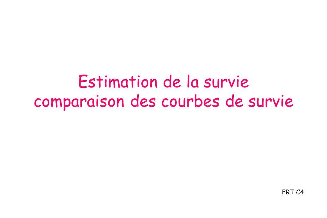 Estimation de la survie comparaison des courbes de survie