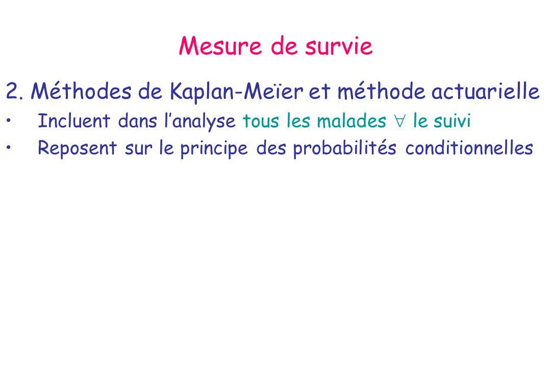 Mesure de survie 2. Méthodes de Kaplan-Meïer et méthode actuarielle