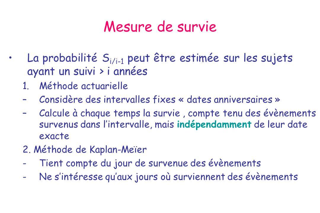 Mesure de survie La probabilité Si/i-1 peut être estimée sur les sujets ayant un suivi > i années. Méthode actuarielle.