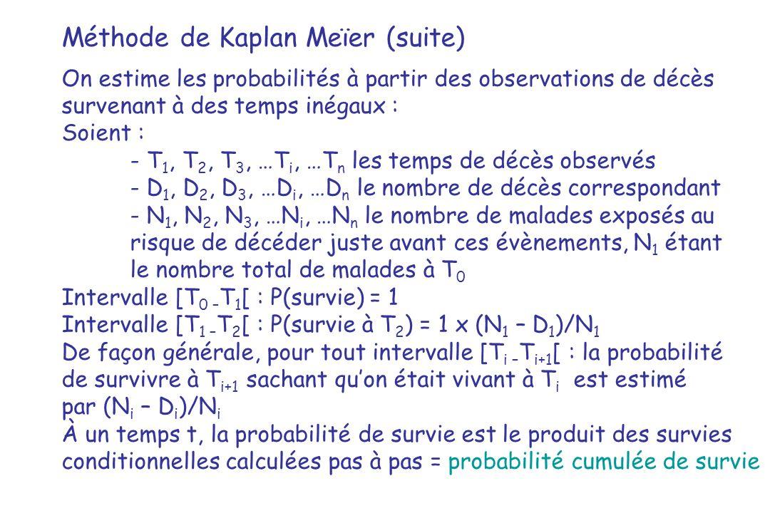 Méthode de Kaplan Meïer (suite)