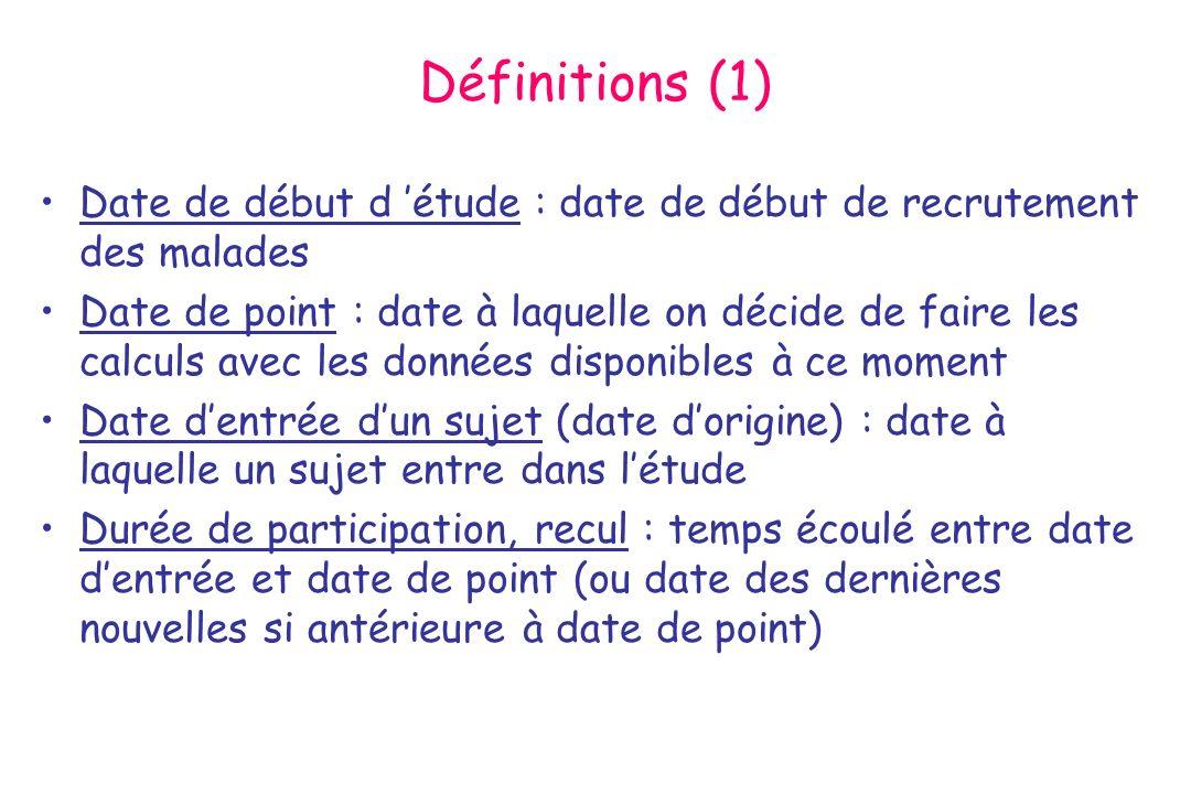 Définitions (1) Date de début d 'étude : date de début de recrutement des malades.