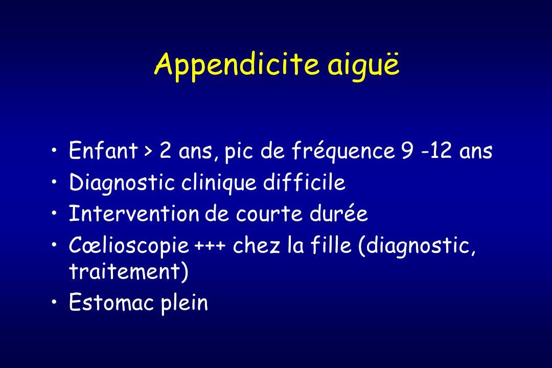 Appendicite aiguë Enfant > 2 ans, pic de fréquence 9 -12 ans
