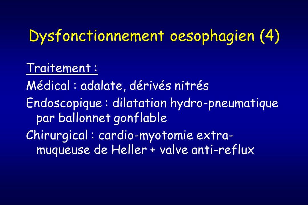 Dysfonctionnement oesophagien (4)