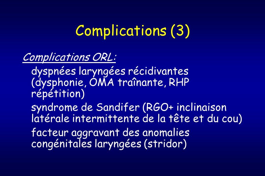 Complications (3) Complications ORL: