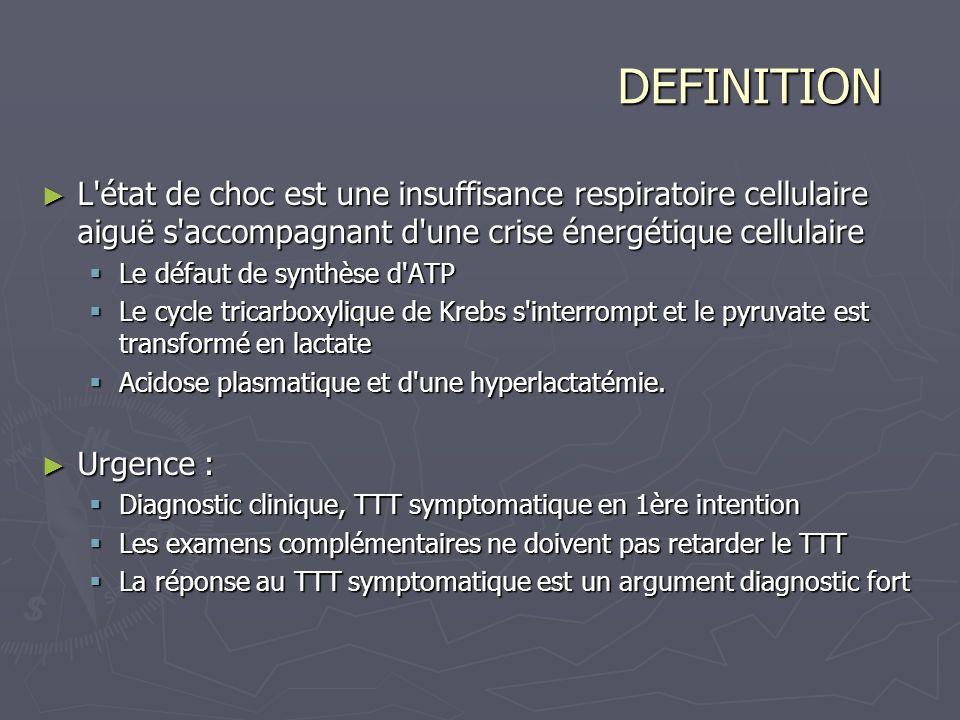 DEFINITION L état de choc est une insuffisance respiratoire cellulaire aiguë s accompagnant d une crise énergétique cellulaire.