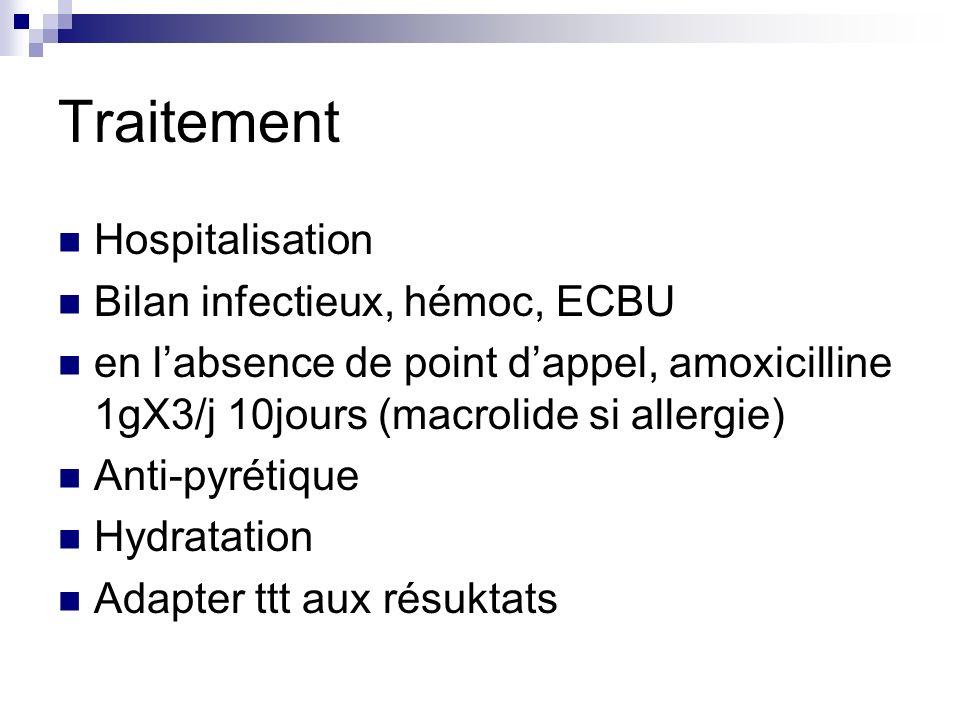 Traitement Hospitalisation Bilan infectieux, hémoc, ECBU
