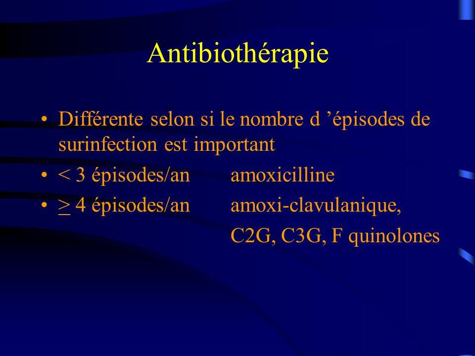 Antibiothérapie Différente selon si le nombre d 'épisodes de surinfection est important. < 3 épisodes/an amoxicilline.