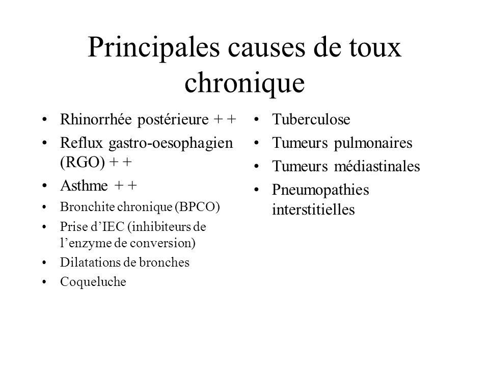 Principales causes de toux chronique