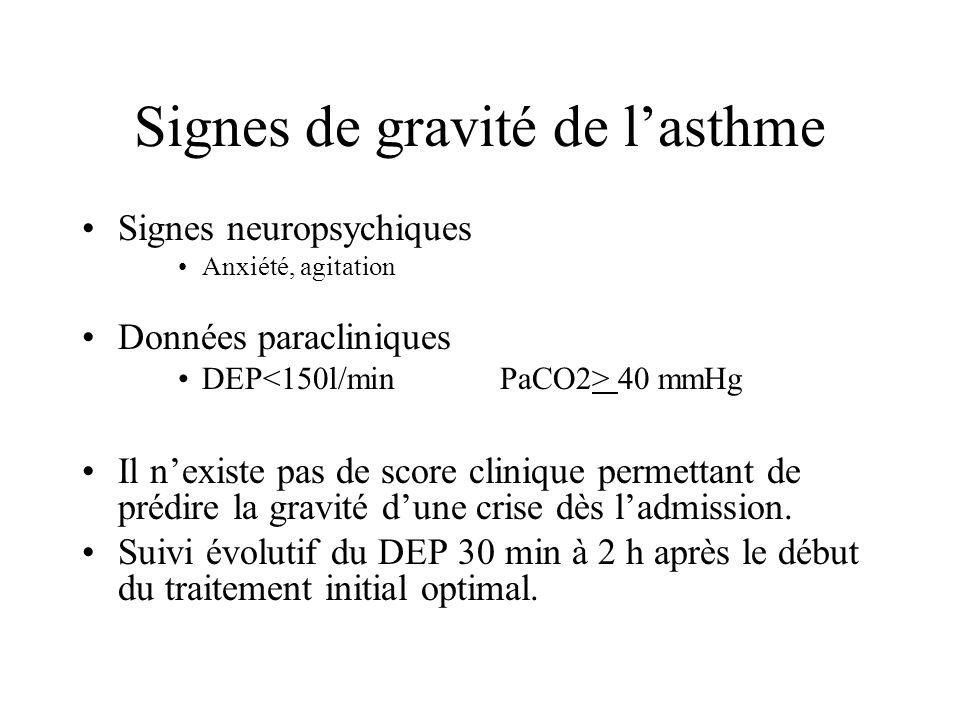 Signes de gravité de l'asthme