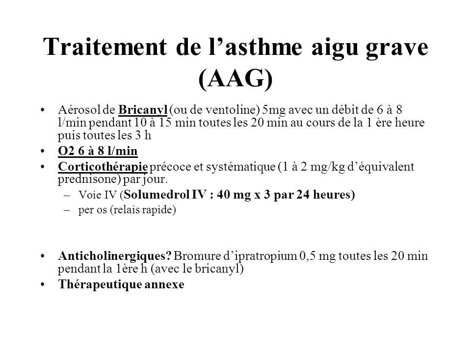 Traitement de l'asthme aigu grave (AAG)