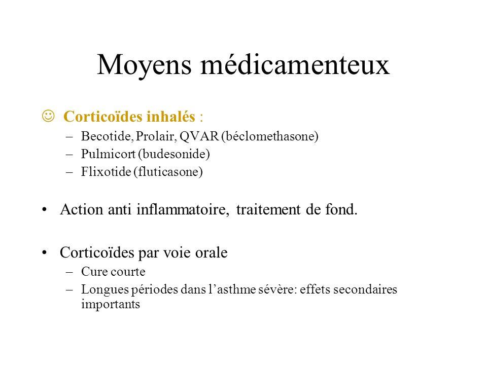 Moyens médicamenteux  Corticoïdes inhalés :