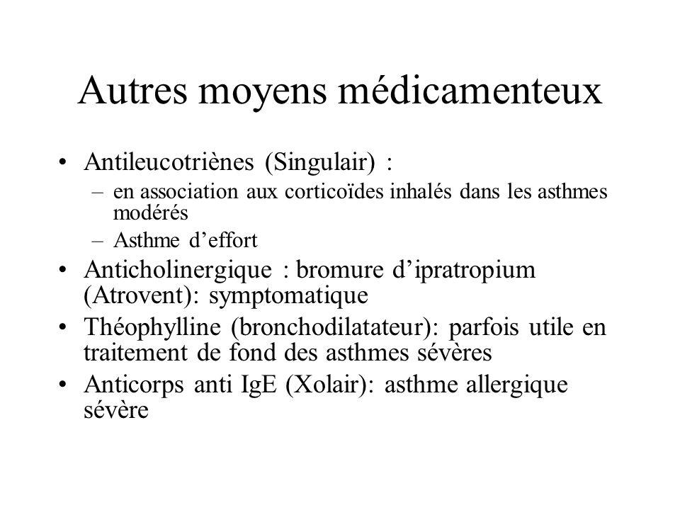 Autres moyens médicamenteux