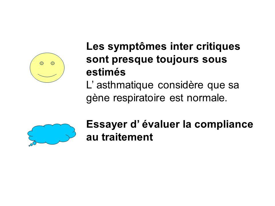 Les symptômes inter critiques sont presque toujours sous estimés
