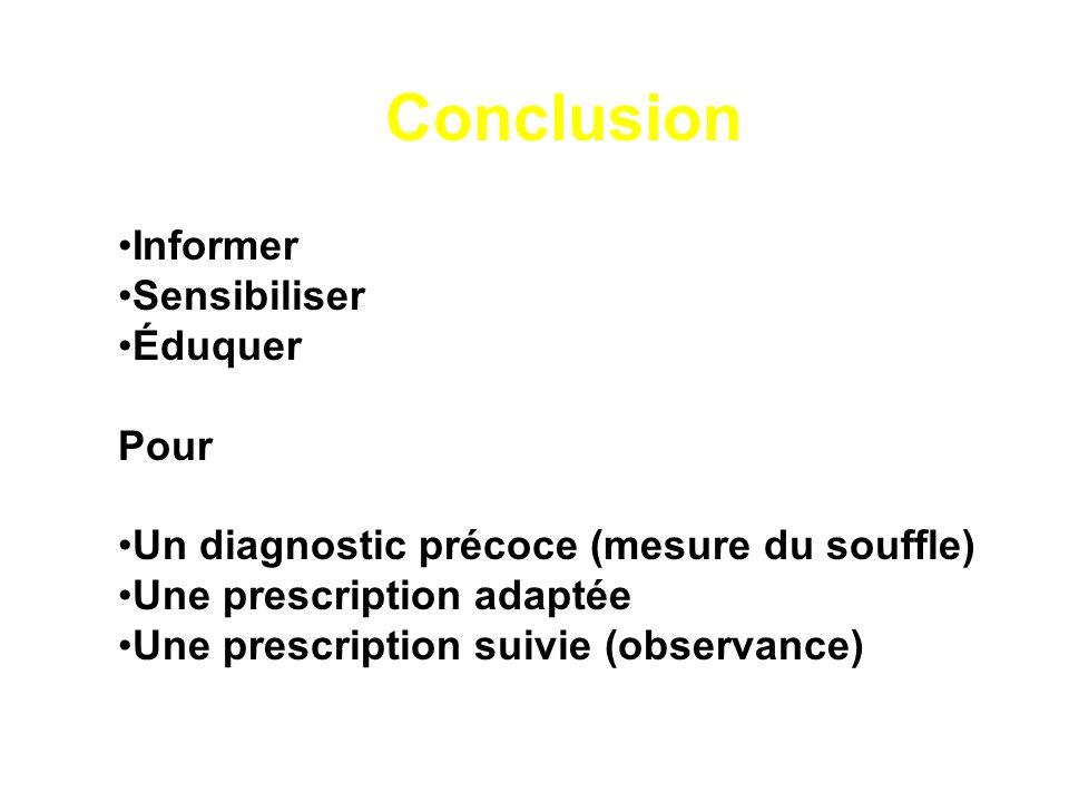 Conclusion Informer Sensibiliser Éduquer Pour
