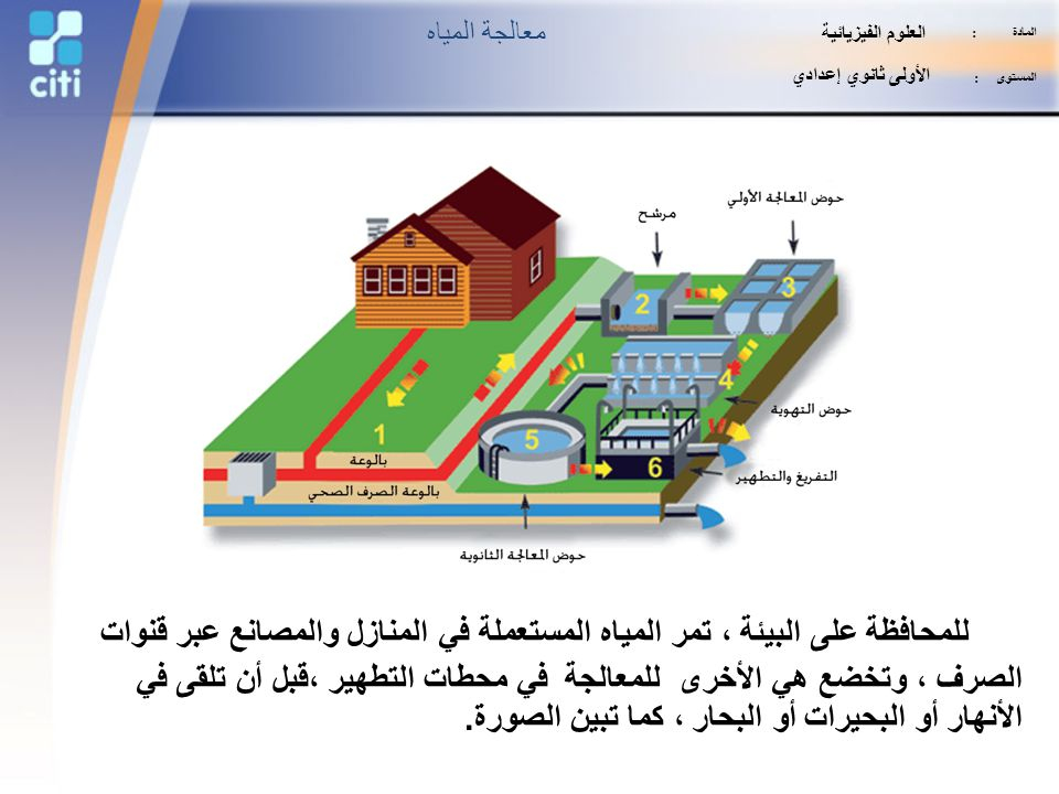 المادة : العلوم الفيزيائية. المستوى : معالجة المياه. الأولى ثانوي إعدادي. traduction.