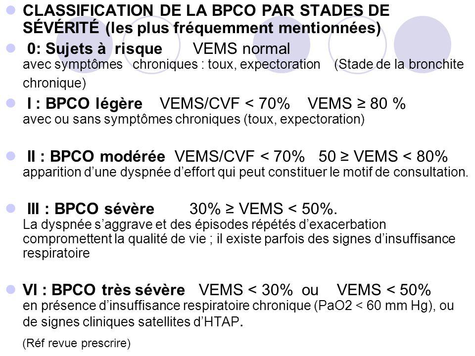 CLASSIFICATION DE LA BPCO PAR STADES DE SÉVÉRITÉ (les plus fréquemment mentionnées)