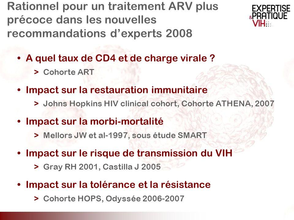 Rationnel pour un traitement ARV plus précoce dans les nouvelles recommandations d'experts 2008