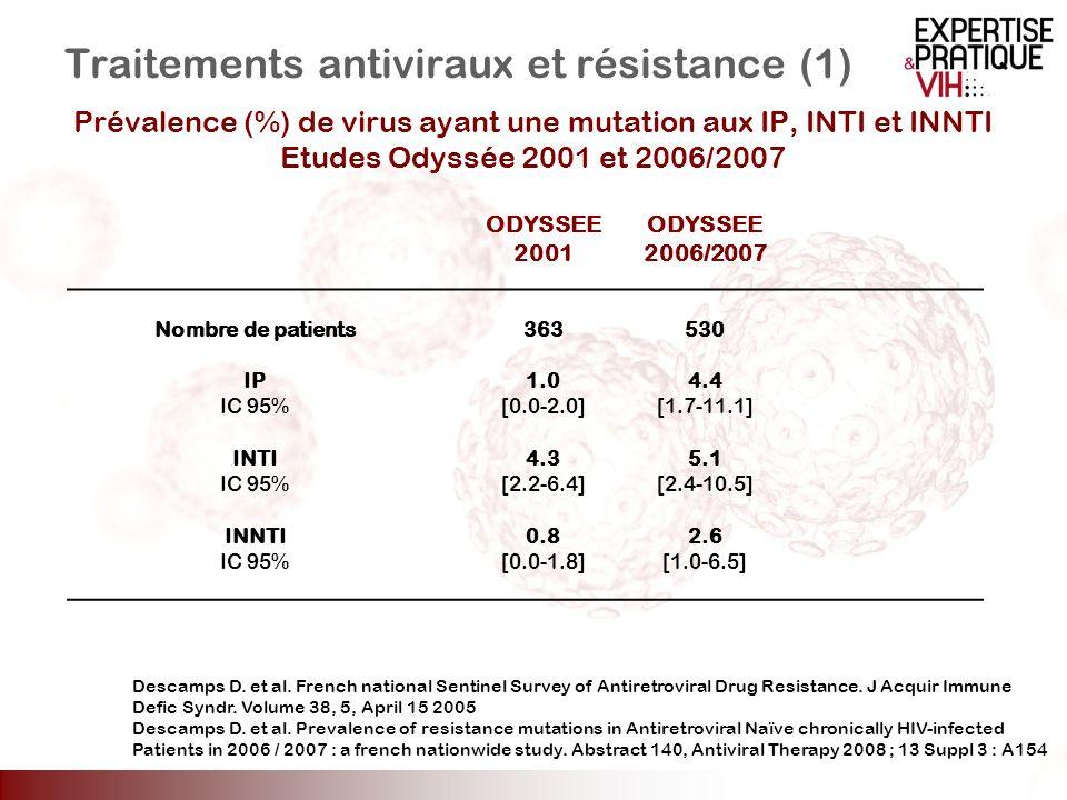 Traitements antiviraux et résistance (1)