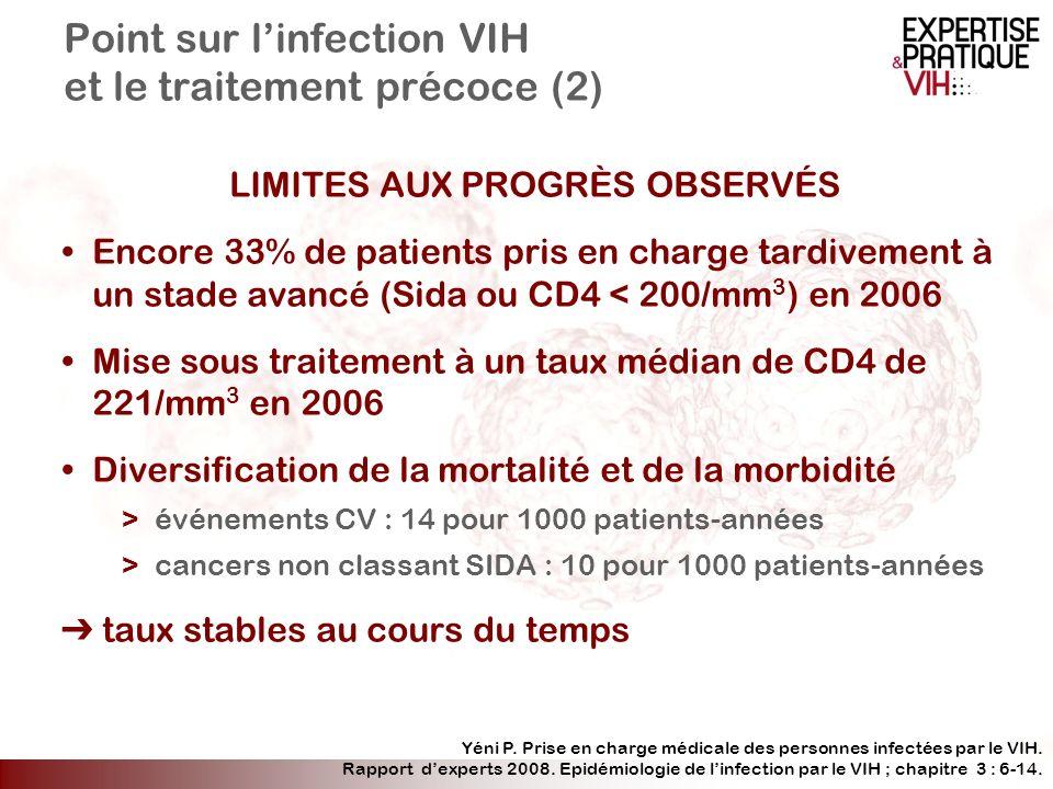Point sur l'infection VIH et le traitement précoce (2)