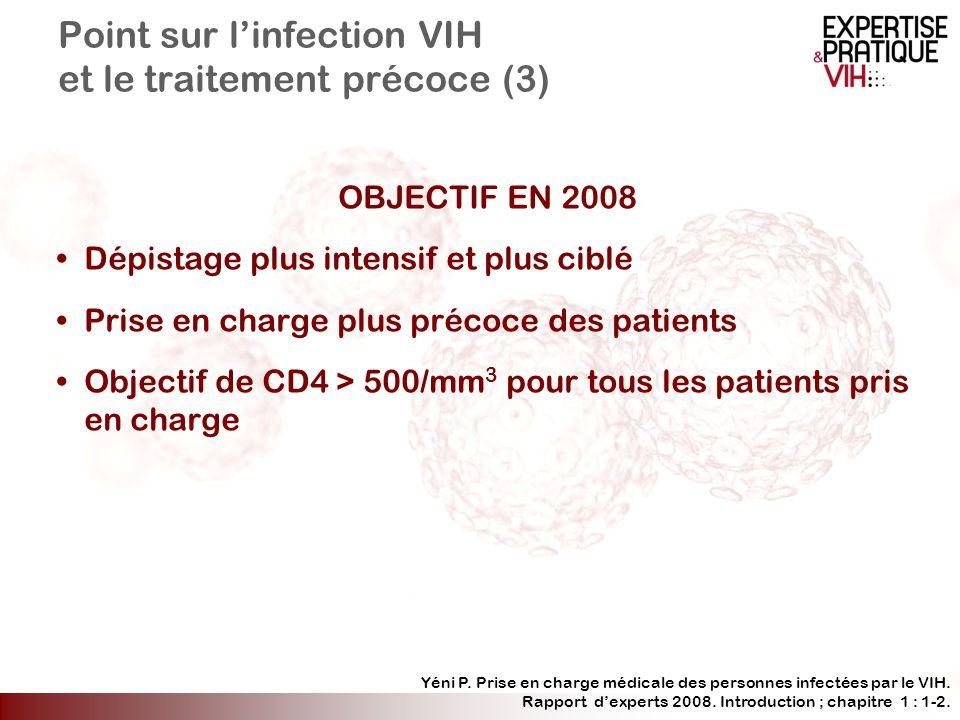 Point sur l'infection VIH et le traitement précoce (3)