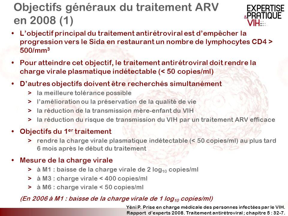 Objectifs généraux du traitement ARV en 2008 (1)