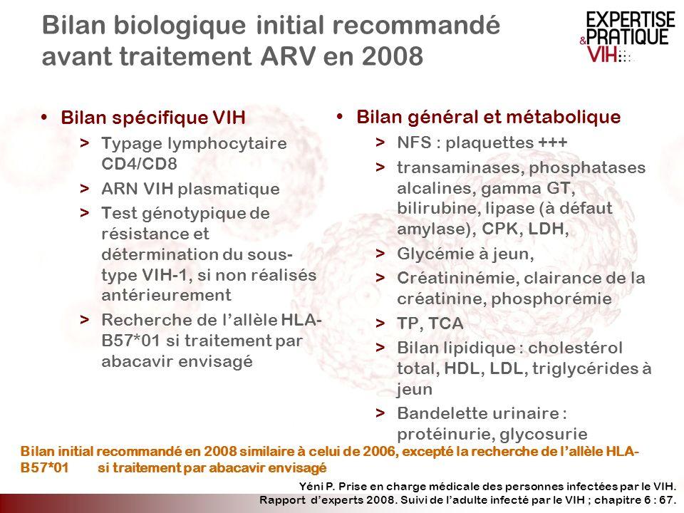 Bilan biologique initial recommandé avant traitement ARV en 2008