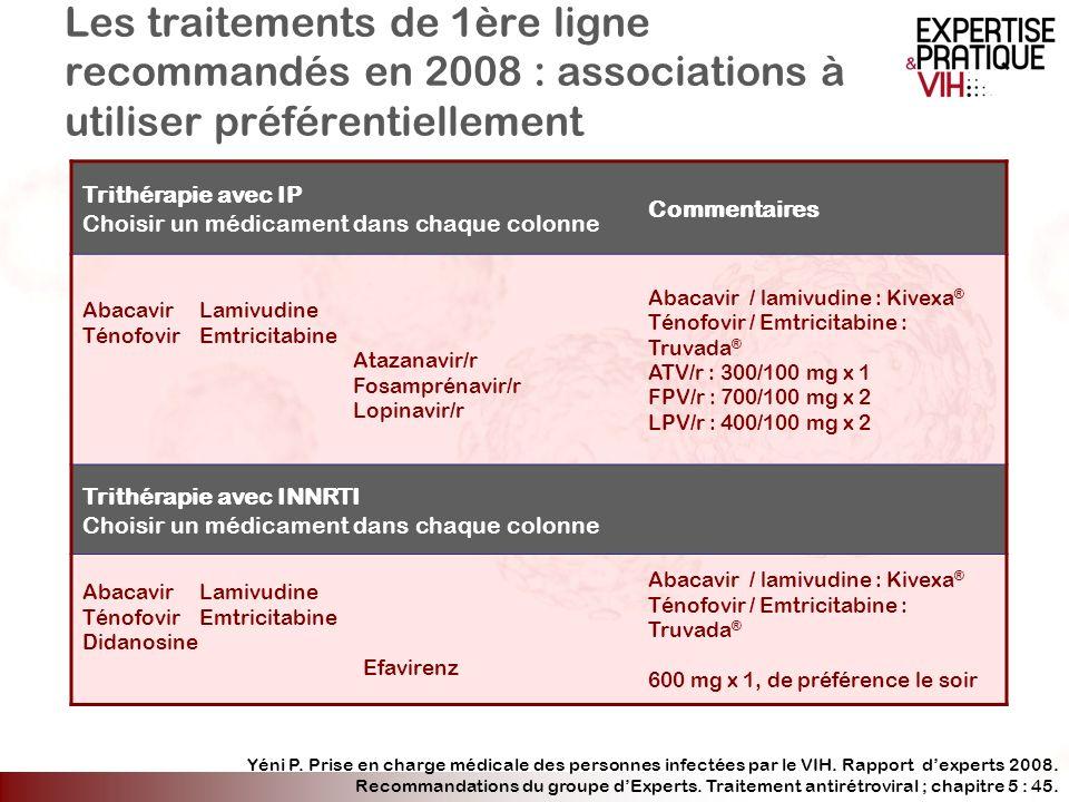 Les traitements de 1ère ligne recommandés en 2008 : associations à utiliser préférentiellement