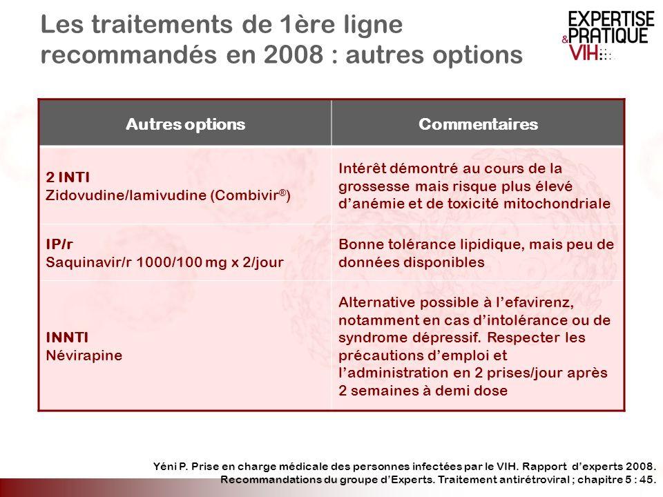 Les traitements de 1ère ligne recommandés en 2008 : autres options