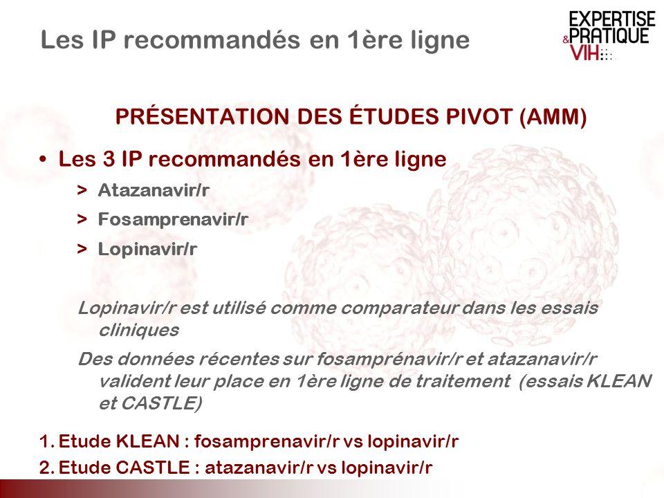 Les IP recommandés en 1ère ligne