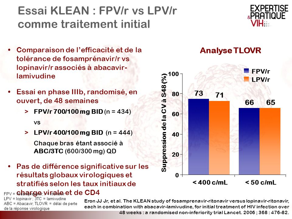 Essai KLEAN : FPV/r vs LPV/r comme traitement initial
