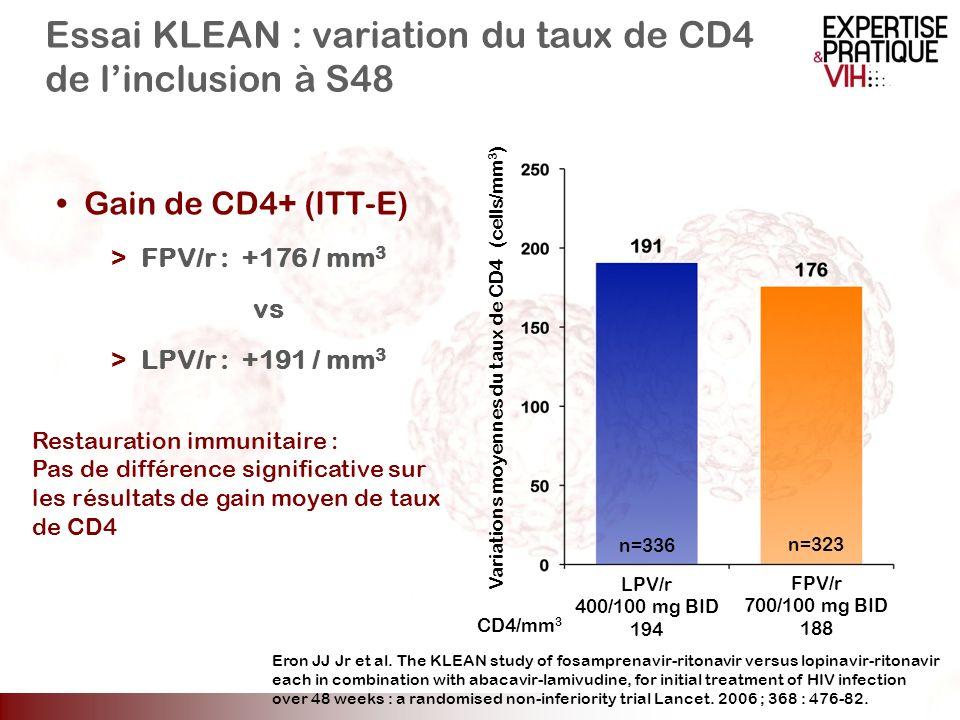 Essai KLEAN : variation du taux de CD4 de l'inclusion à S48