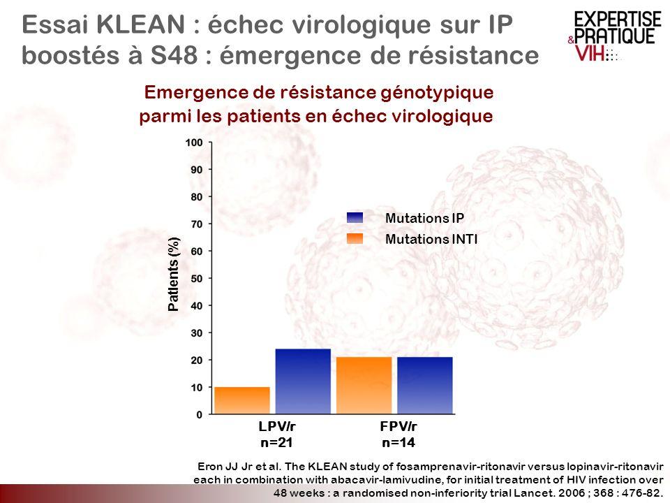 Essai KLEAN : échec virologique sur IP boostés à S48 : émergence de résistance
