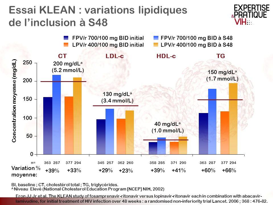 Essai KLEAN : variations lipidiques de l'inclusion à S48