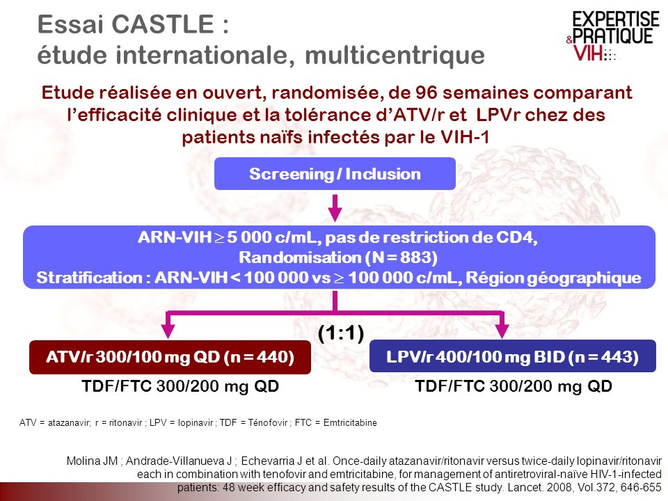 Essai CASTLE : étude internationale, multicentrique