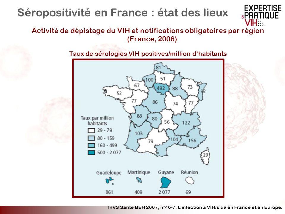 Séropositivité en France : état des lieux
