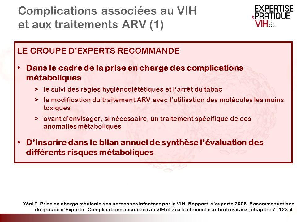 Complications associées au VIH et aux traitements ARV (1)
