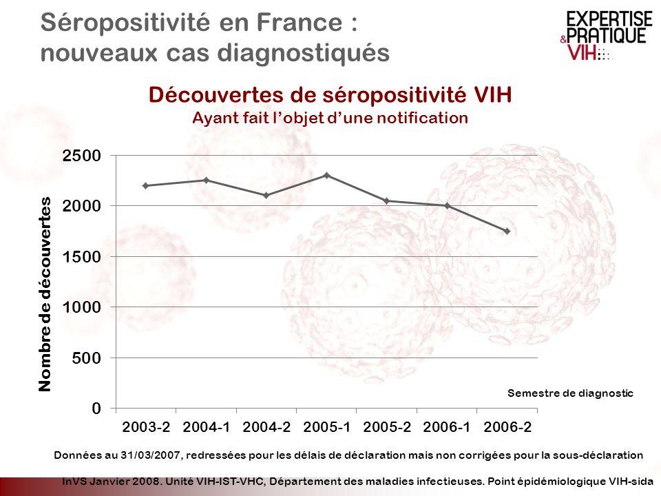 Séropositivité en France : nouveaux cas diagnostiqués