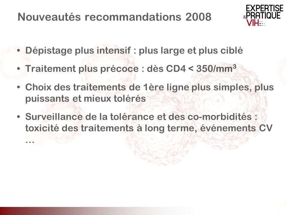 Nouveautés recommandations 2008