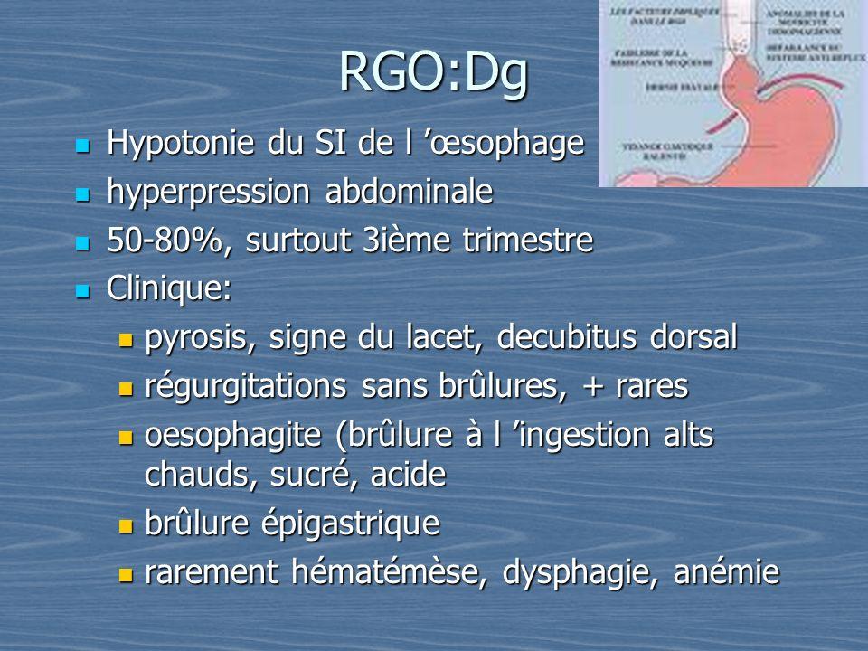 RGO:Dg Hypotonie du SI de l 'œsophage hyperpression abdominale