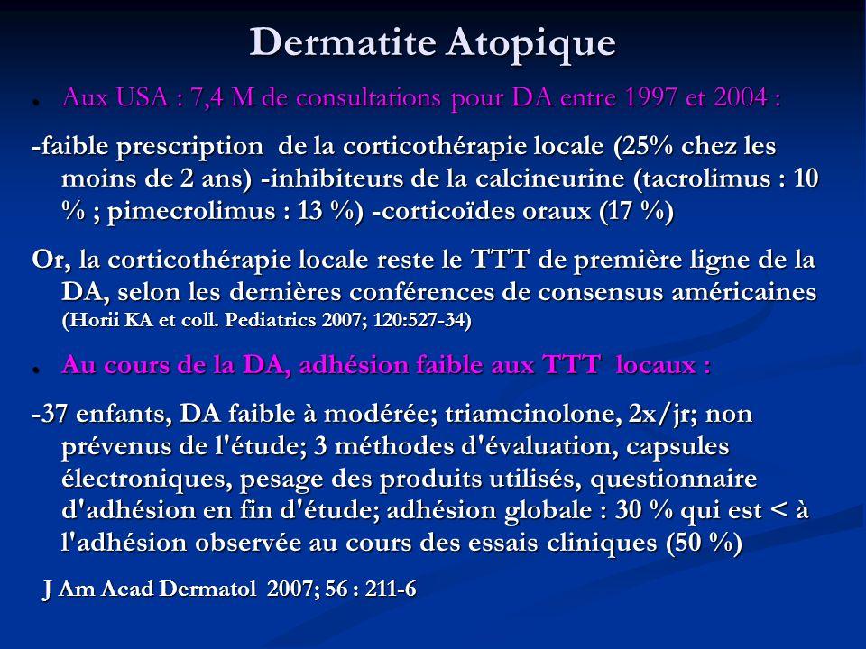 Dermatite Atopique Aux USA : 7,4 M de consultations pour DA entre 1997 et 2004 :