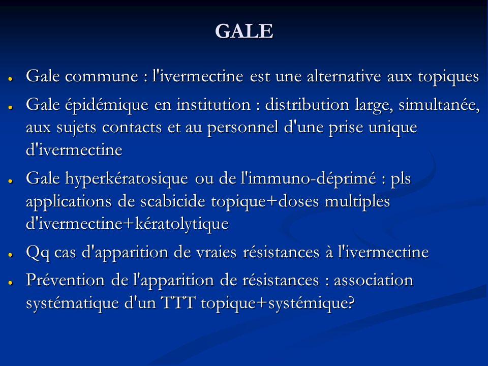 GALE Gale commune : l ivermectine est une alternative aux topiques