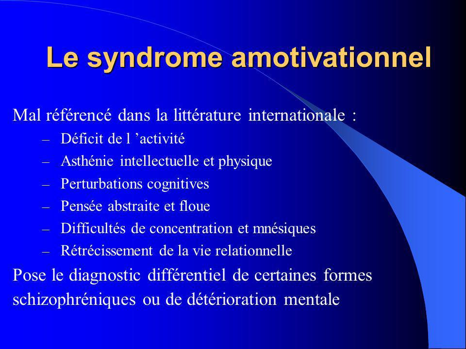 Le syndrome amotivationnel