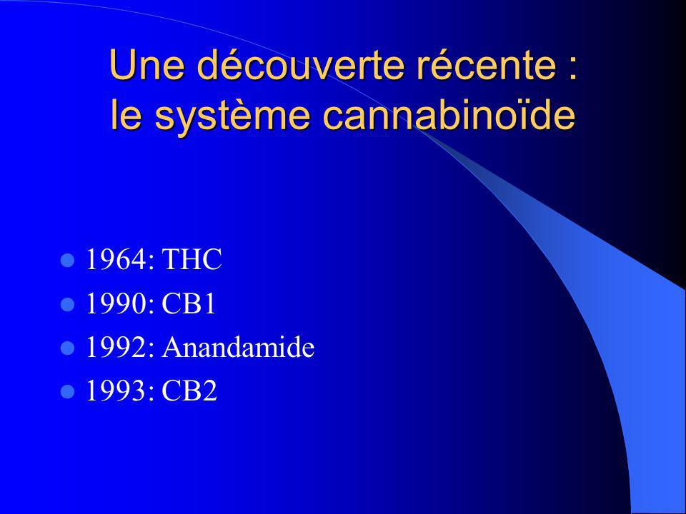 Une découverte récente : le système cannabinoïde
