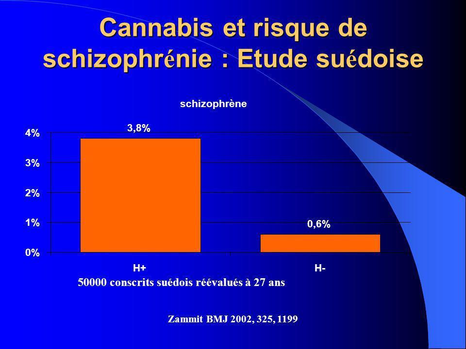 Cannabis et risque de schizophrénie : Etude suédoise