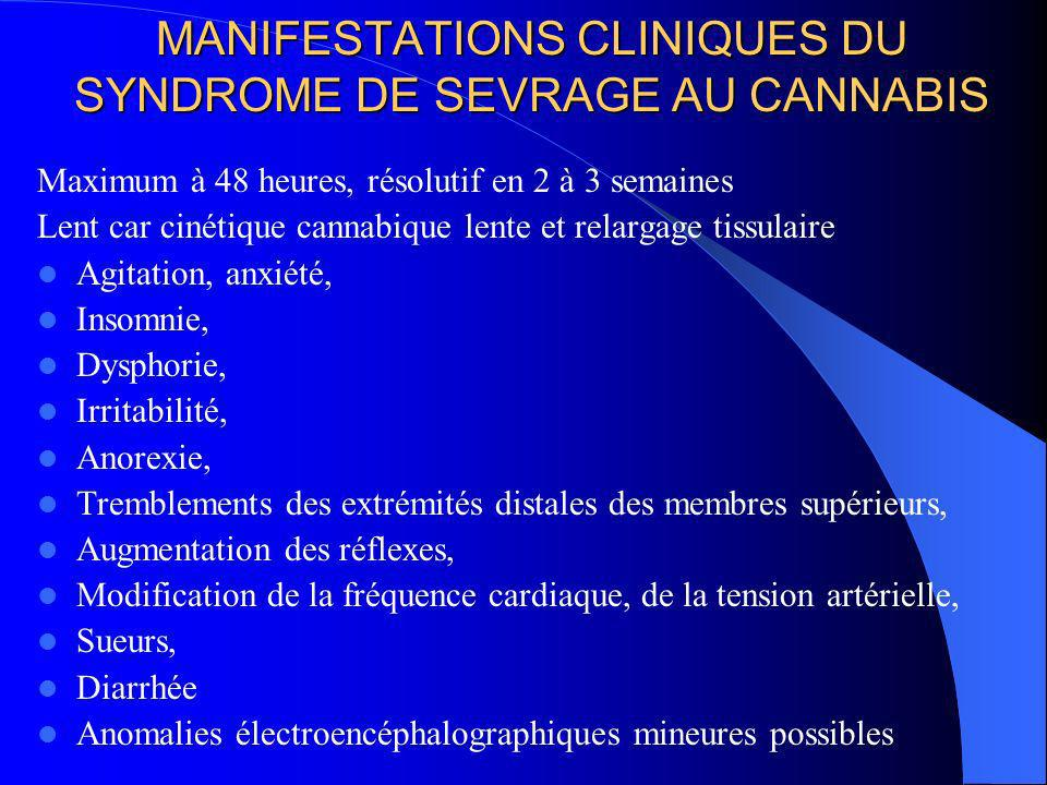 MANIFESTATIONS CLINIQUES DU SYNDROME DE SEVRAGE AU CANNABIS