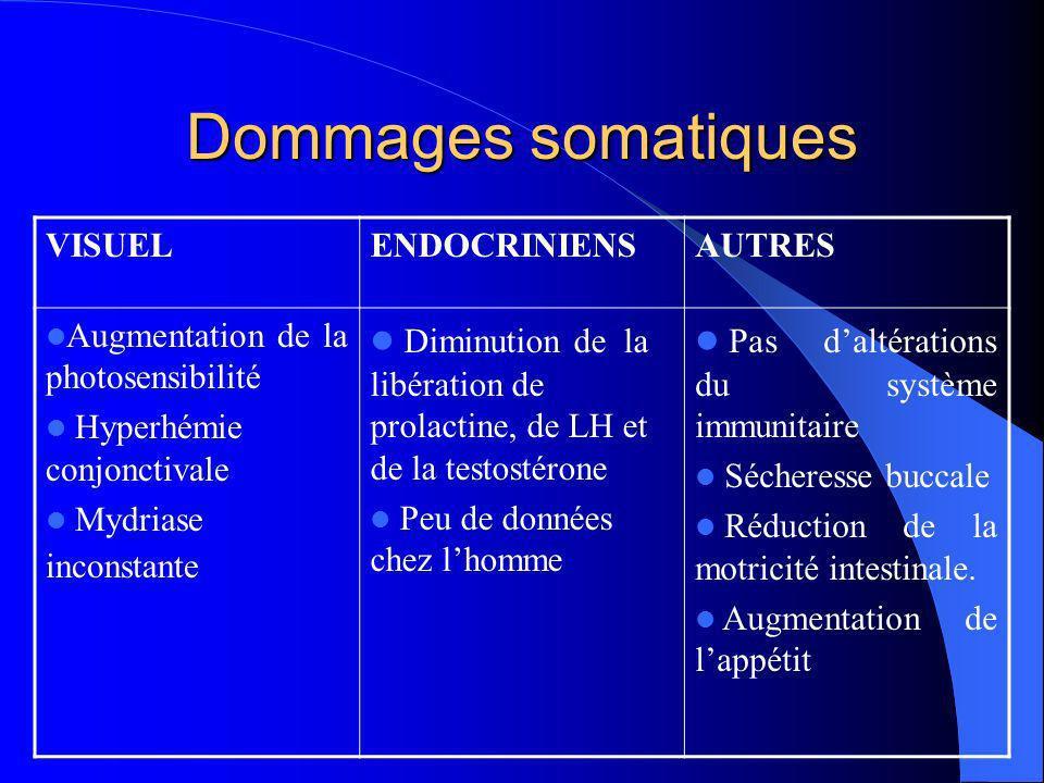 Dommages somatiques VISUEL. ENDOCRINIENS. AUTRES. Augmentation de la photosensibilité. Hyperhémie conjonctivale.